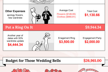 Frugal Torontonians Lust After Low-Cost Love this Valentine's Day